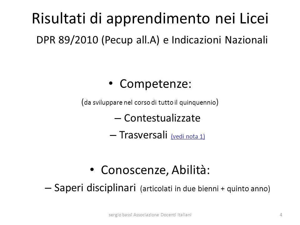 Risultati di apprendimento nei Licei DPR 89/2010 (Pecup all