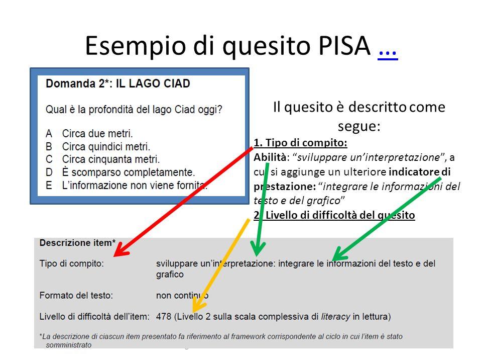 Esempio di quesito PISA …