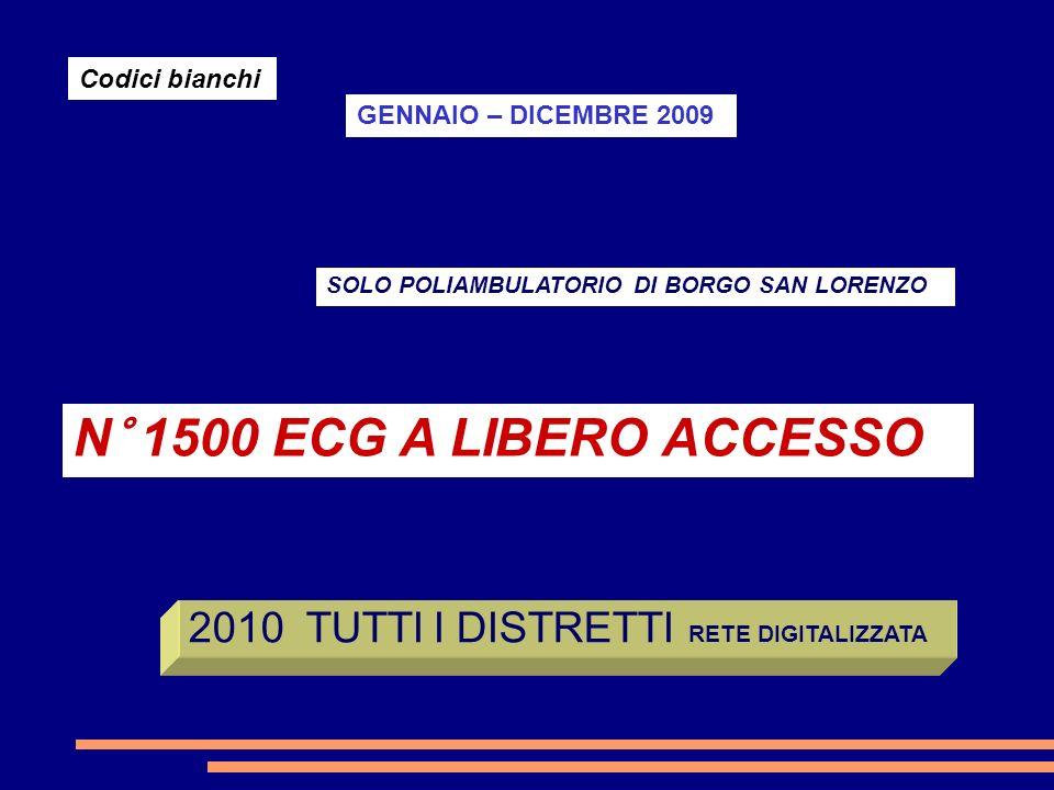 N° 1500 ECG A LIBERO ACCESSO 2010 TUTTI I DISTRETTI RETE DIGITALIZZATA
