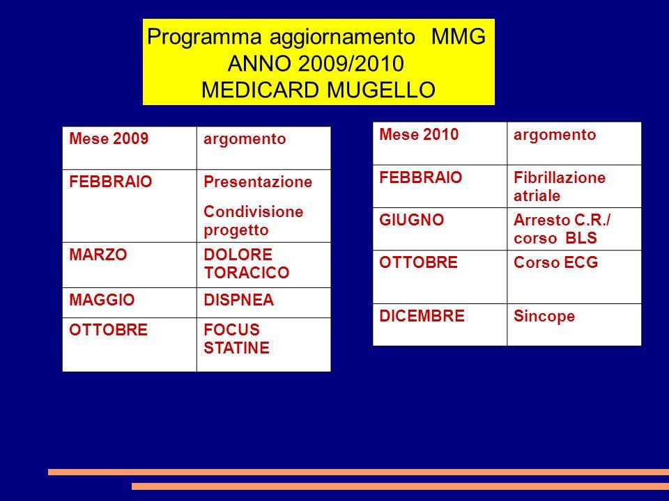 Programma aggiornamento MMG