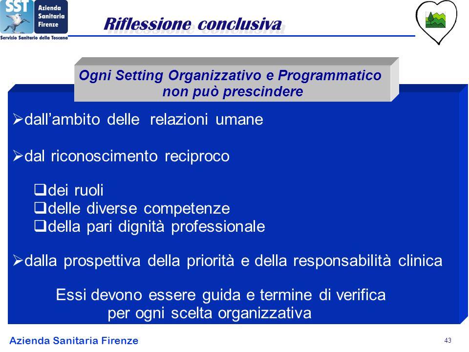 Ogni Setting Organizzativo e Programmatico