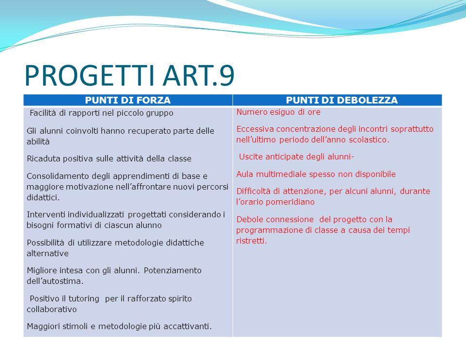PROGETTI ART.9 PUNTI DI FORZA PUNTI DI DEBOLEZZA
