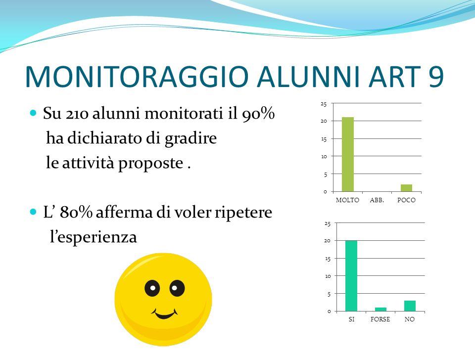 MONITORAGGIO ALUNNI ART 9