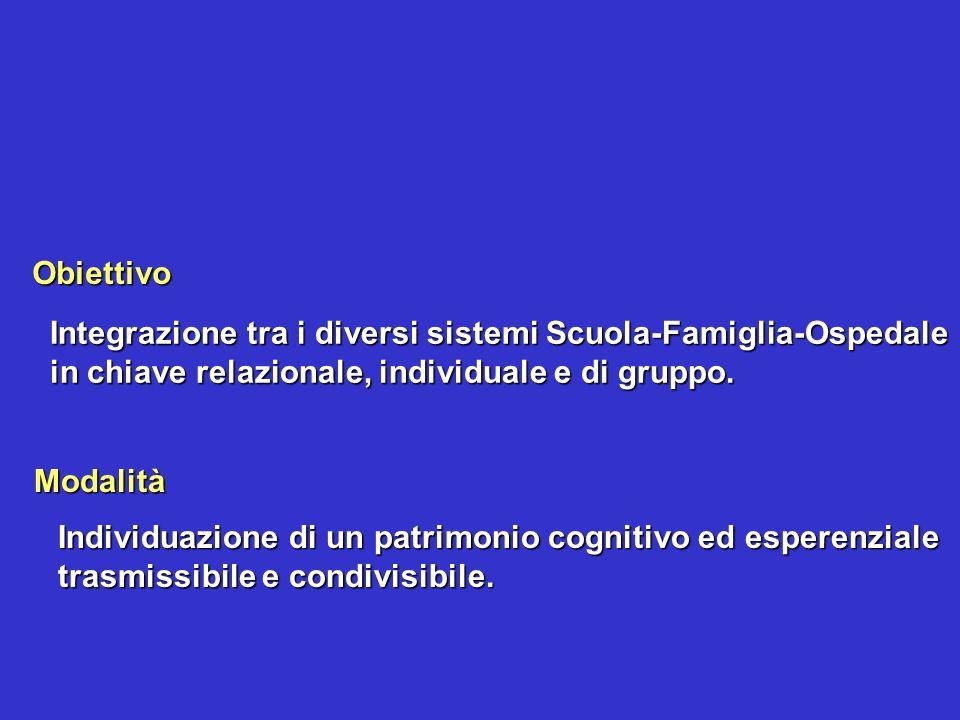 Obiettivo Integrazione tra i diversi sistemi Scuola-Famiglia-Ospedale in chiave relazionale, individuale e di gruppo.