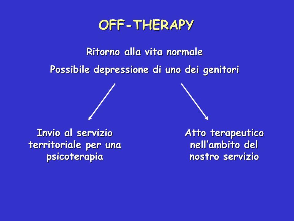 OFF-THERAPY Ritorno alla vita normale