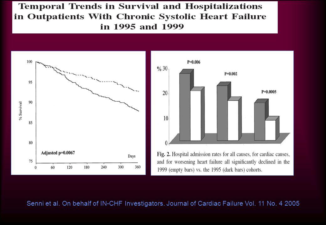 Nonostante il progresso nella terapia medica delle ultime decadi, non c'è evidenza che la prognosi dell'ICC sia cambiata significativamente 5, 6. Infatti, il progresso della terapia