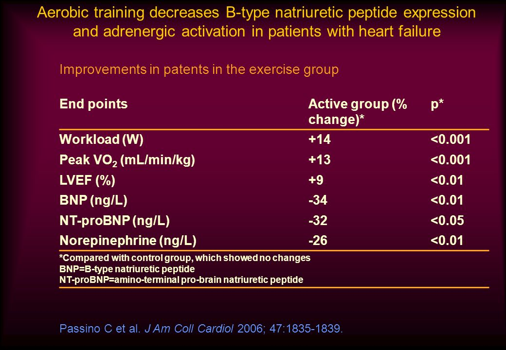 Improvements in patents in the exercise group