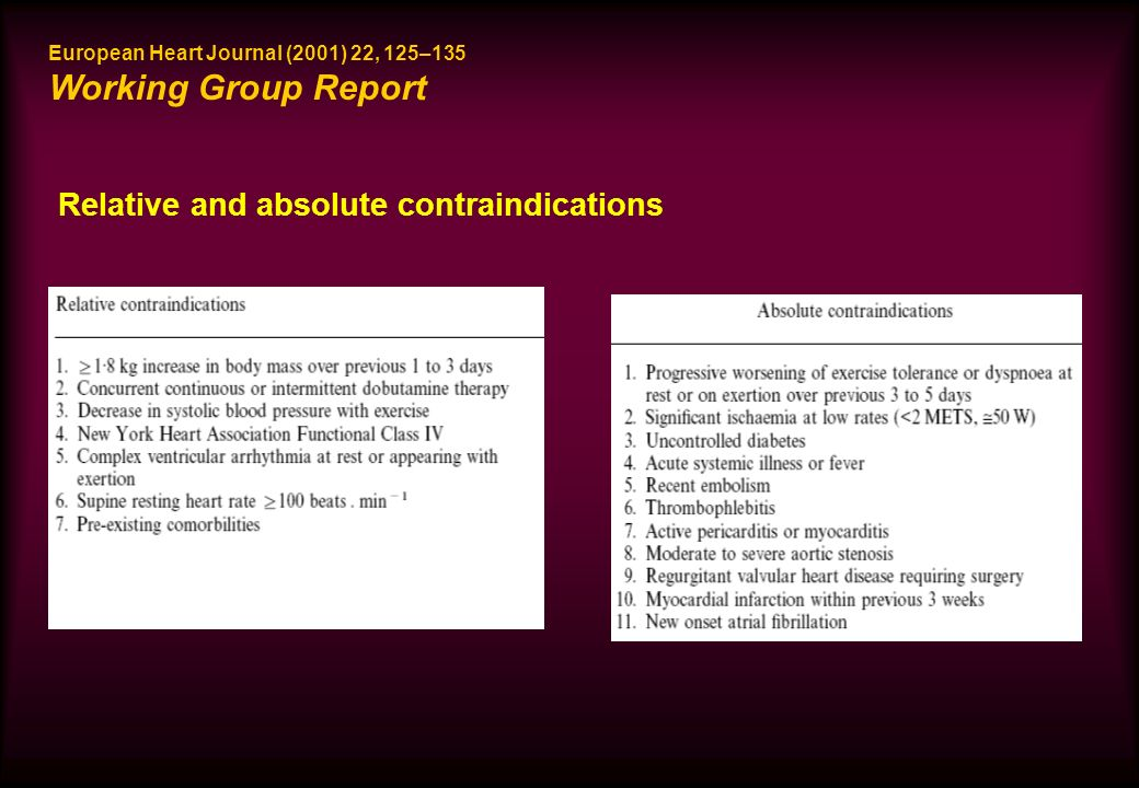 Relative and absolute contraindications