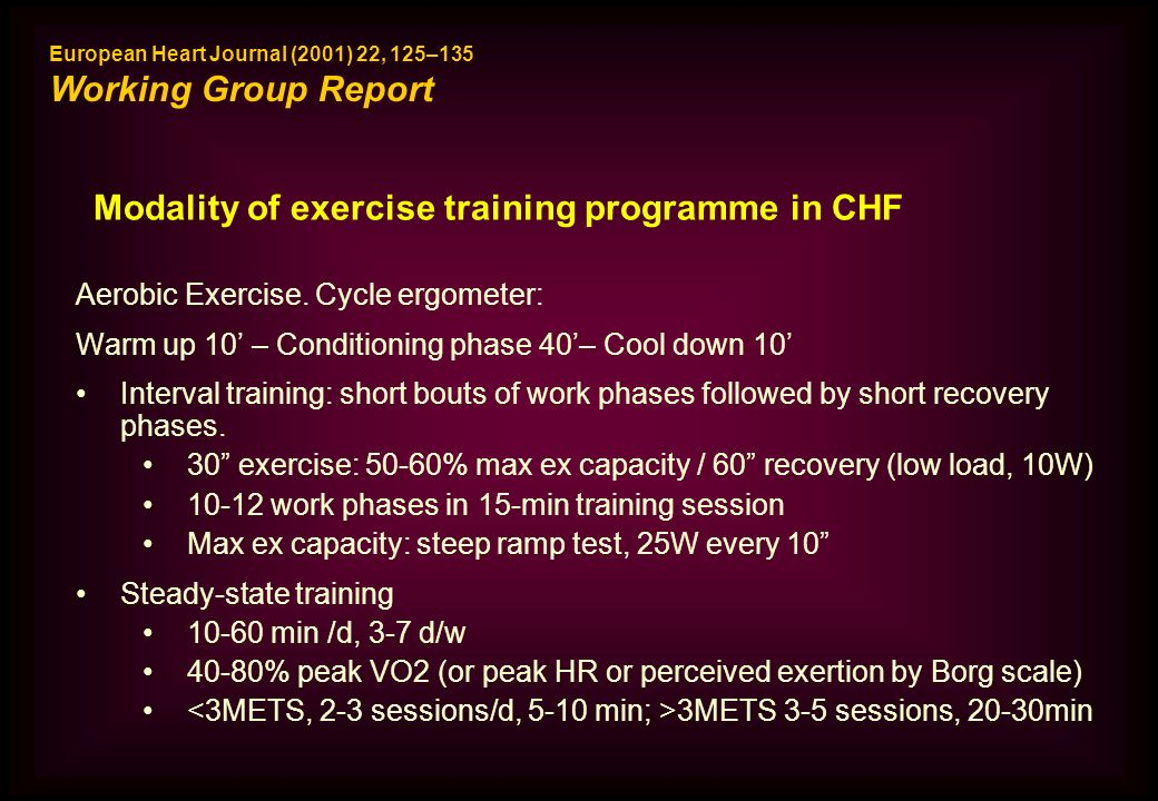 Modality of exercise training programme in CHF