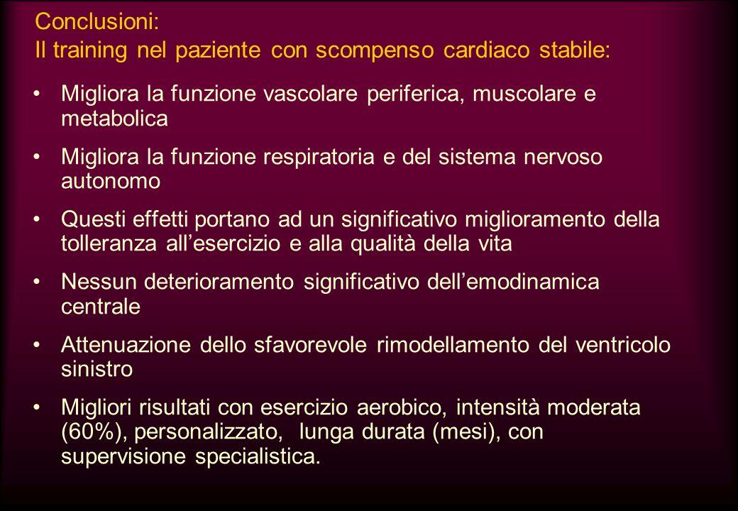 Conclusioni: Il training nel paziente con scompenso cardiaco stabile: