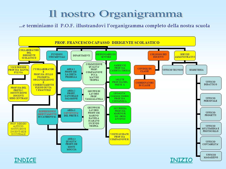 Il nostro Organigramma
