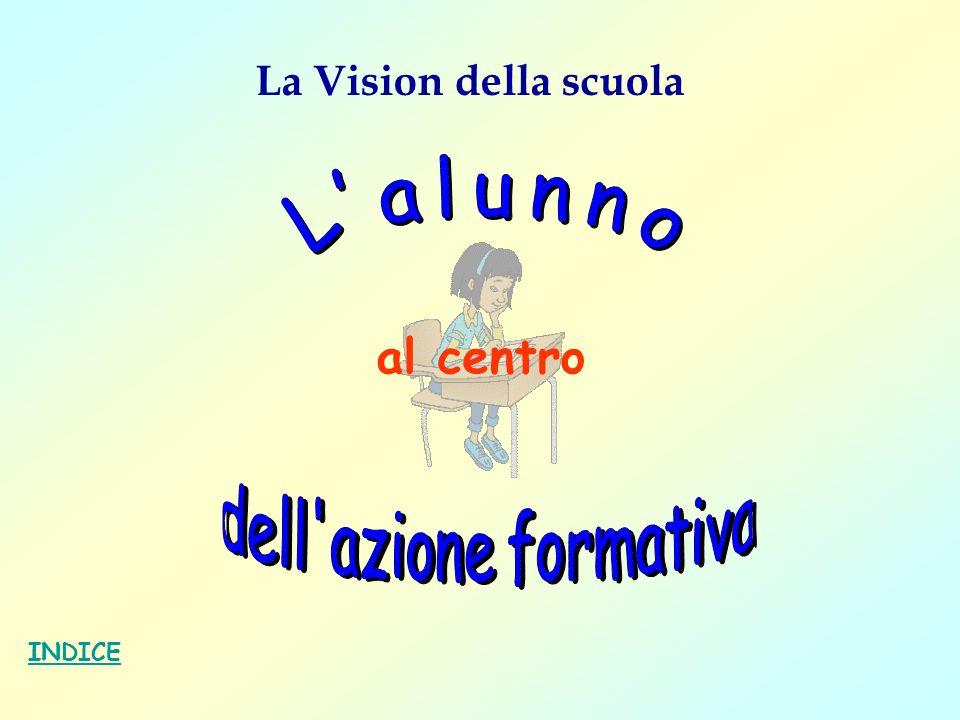 L a l u n n o al centro La Vision della scuola dell azione formativa