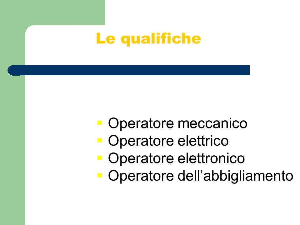 Le qualifiche Operatore meccanico Operatore elettrico