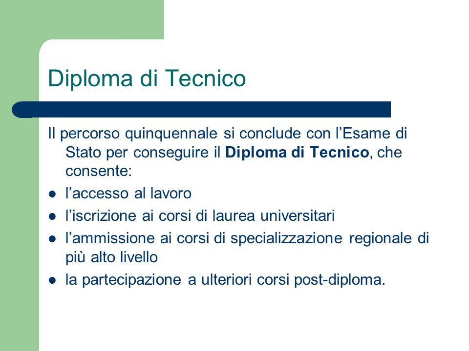 Diploma di Tecnico Il percorso quinquennale si conclude con l'Esame di Stato per conseguire il Diploma di Tecnico, che consente: