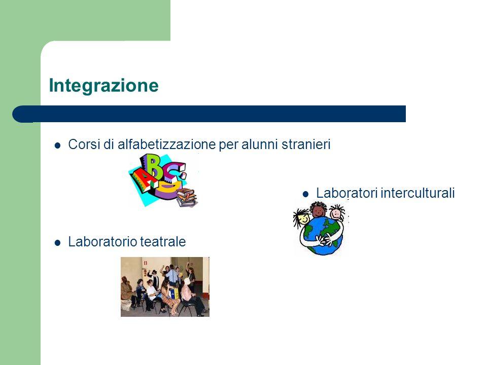 Integrazione Corsi di alfabetizzazione per alunni stranieri