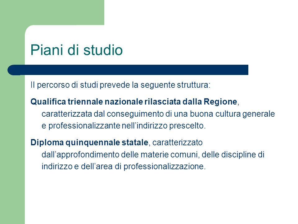 Piani di studio Il percorso di studi prevede la seguente struttura: