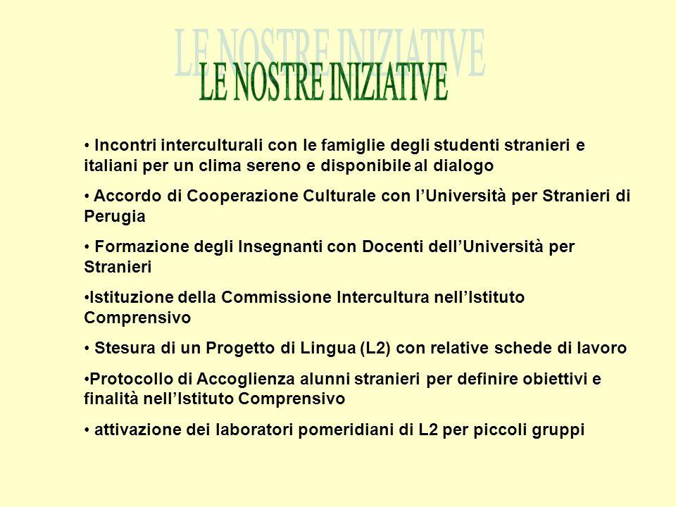 LE NOSTRE INIZIATIVE Incontri interculturali con le famiglie degli studenti stranieri e italiani per un clima sereno e disponibile al dialogo.