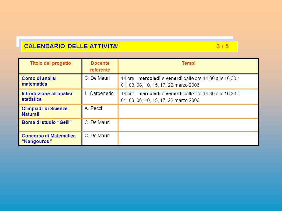 CALENDARIO DELLE ATTIVITA' 3 / 5
