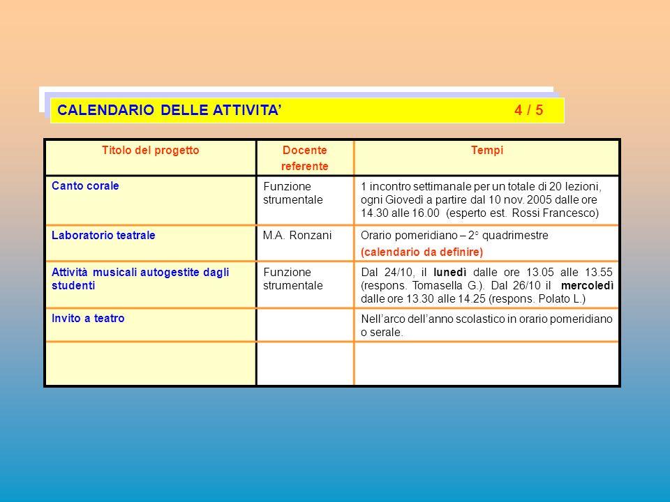 CALENDARIO DELLE ATTIVITA' 4 / 5
