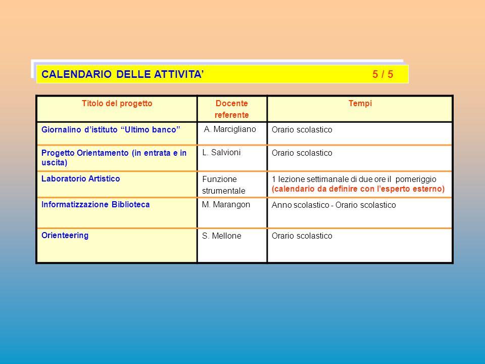 CALENDARIO DELLE ATTIVITA' 5 / 5