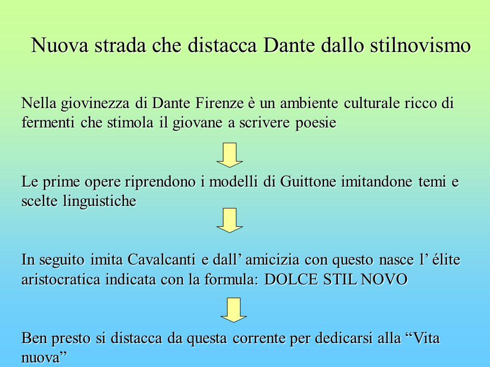 Nuova strada che distacca Dante dallo stilnovismo
