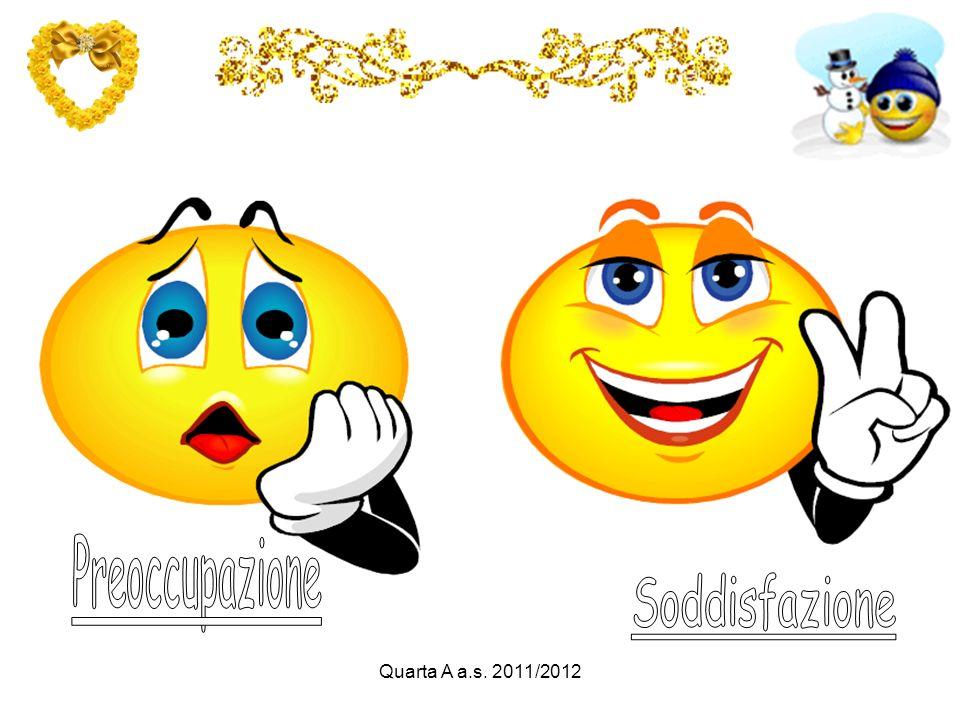 Preoccupazione Soddisfazione Quarta A a.s. 2011/2012