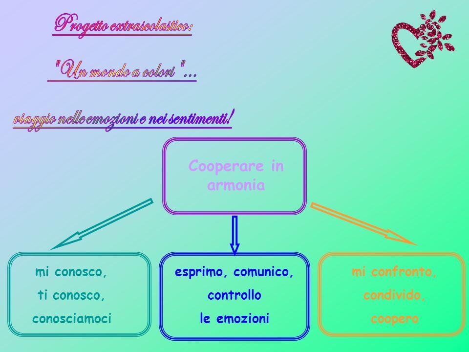 Progetto extrascolastico: viaggio nelle emozioni e nei sentimenti!