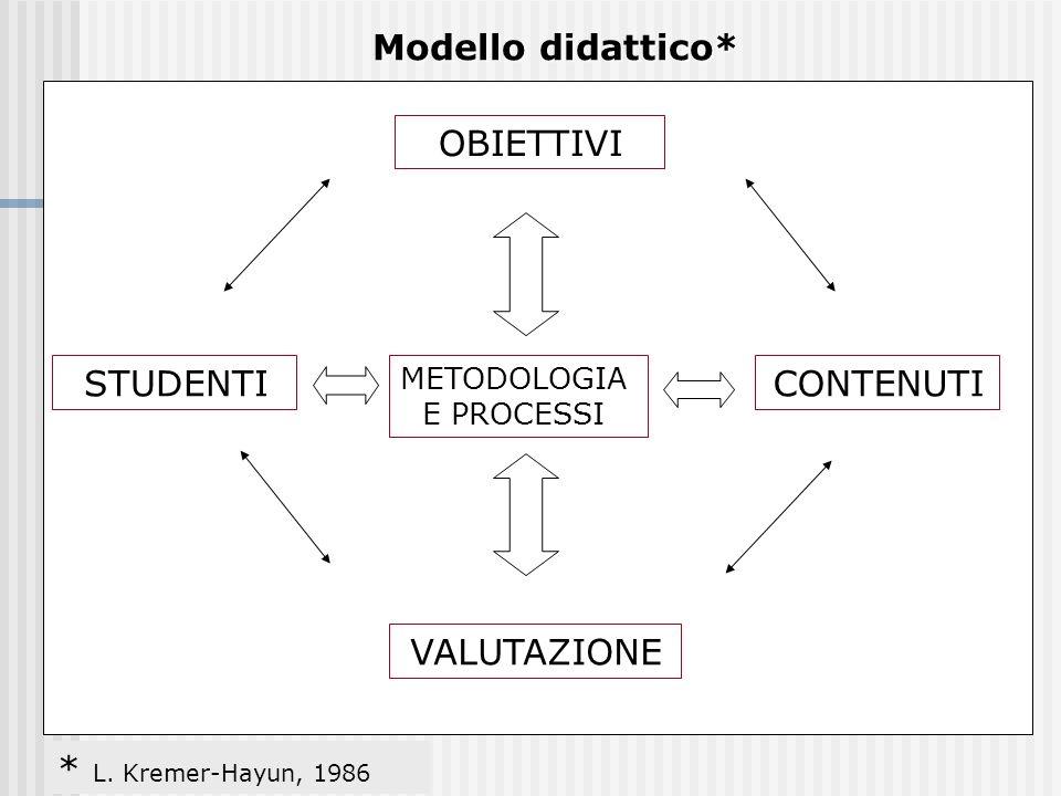 METODOLOGIA E PROCESSI