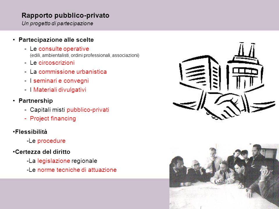 Rapporto pubblico-privato
