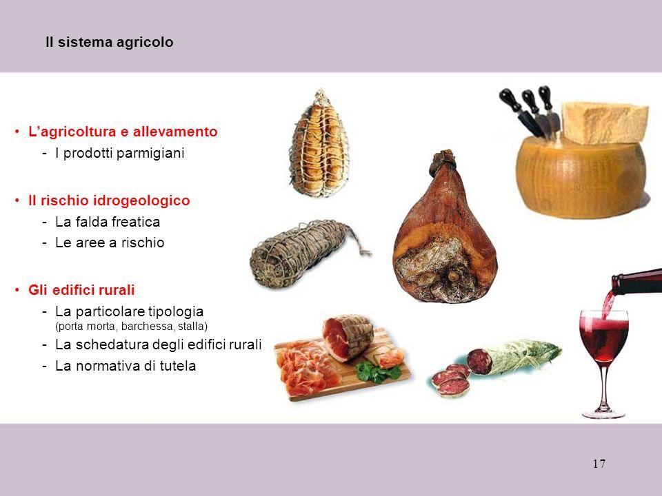 L'agricoltura e allevamento I prodotti parmigiani