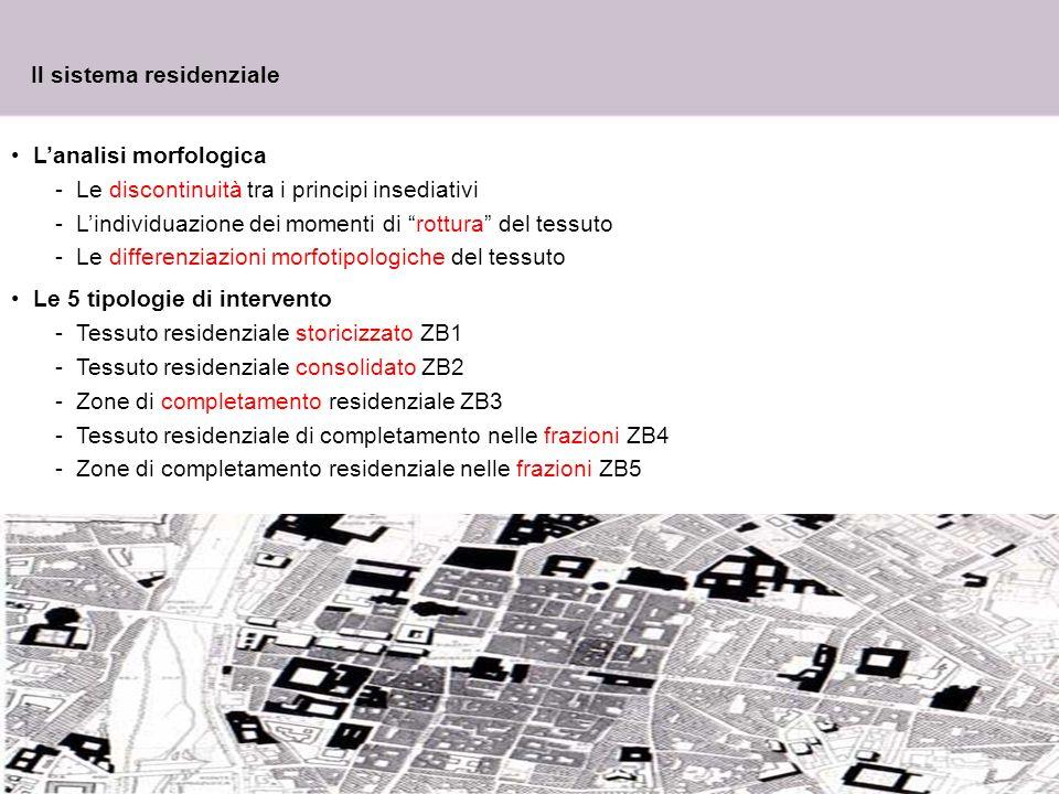 Il sistema residenziale