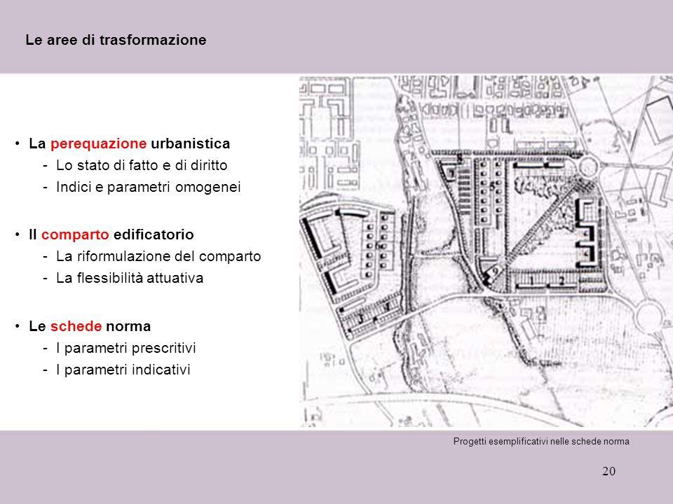 Le aree di trasformazione