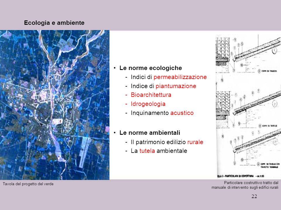 Indici di permeabilizzazione Indice di piantumazione Bioarchitettura