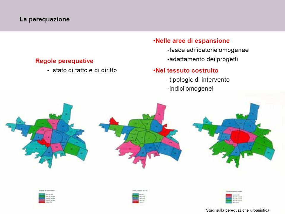 Studi sulla perequazione urbanistica