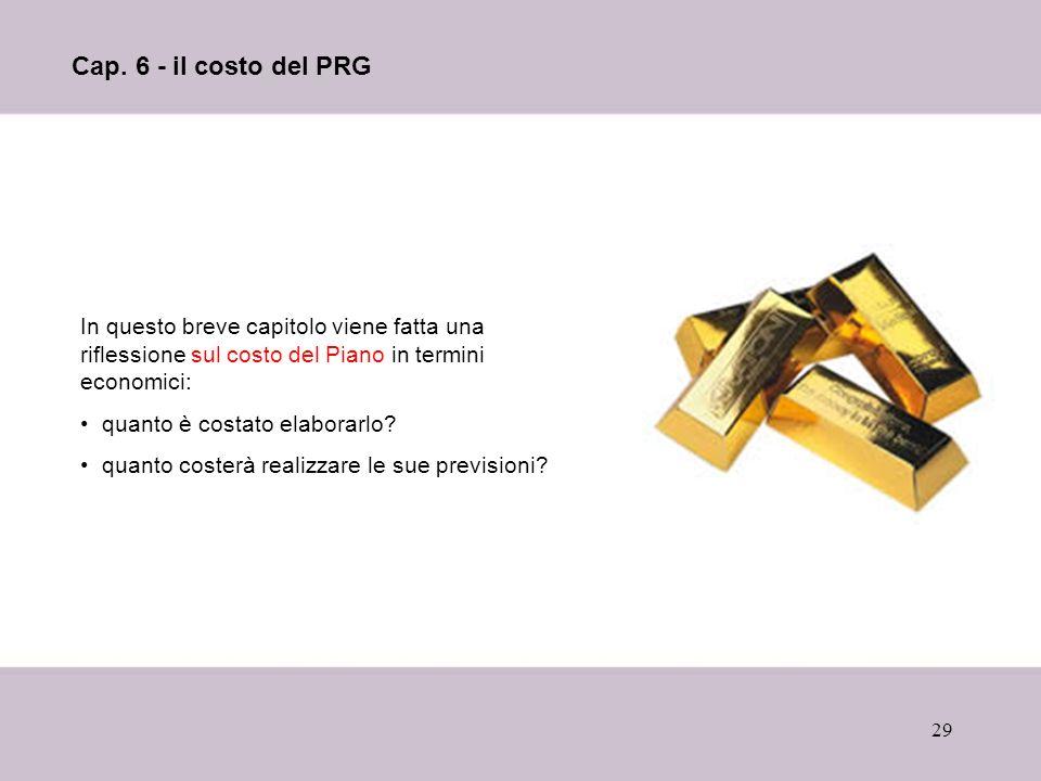 Cap. 6 - il costo del PRG In questo breve capitolo viene fatta una riflessione sul costo del Piano in termini economici: