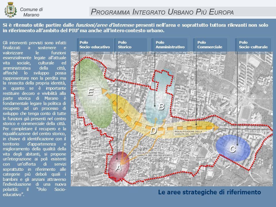 Le aree strategiche di riferimento