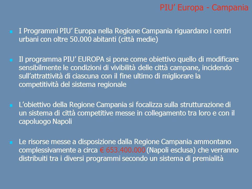 PIU' Europa - Campania I Programmi PIU' Europa nella Regione Campania riguardano i centri urbani con oltre 50.000 abitanti (città medie)
