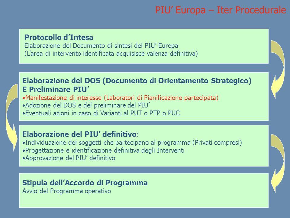 PIU' Europa – Iter Procedurale