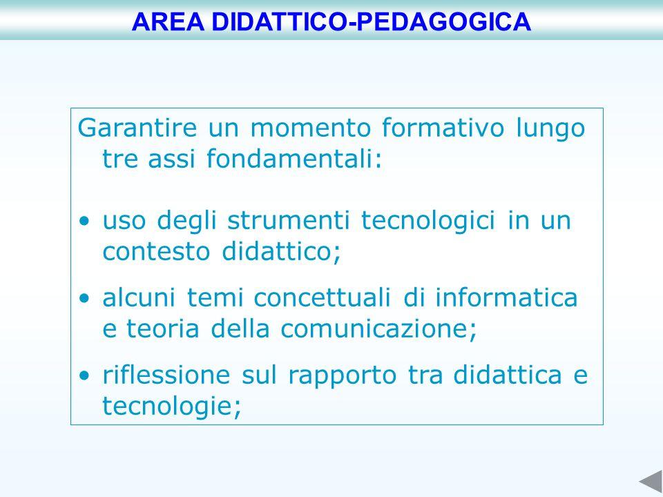 AREA DIDATTICO-PEDAGOGICA