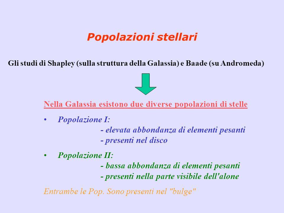 Popolazioni stellari Gli studi di Shapley (sulla struttura della Galassia) e Baade (su Andromeda)