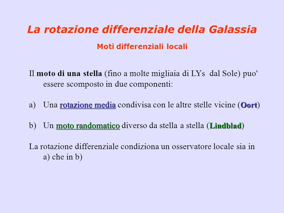 La rotazione differenziale della Galassia Moti differenziali locali
