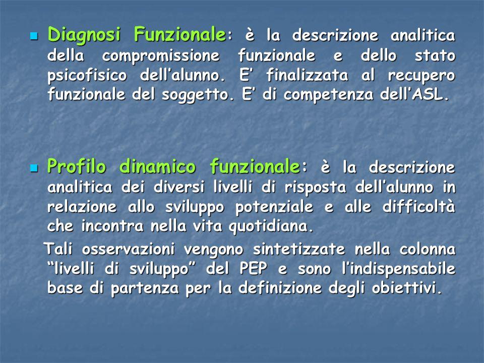 Diagnosi Funzionale: è la descrizione analitica della compromissione funzionale e dello stato psicofisico dell'alunno. E' finalizzata al recupero funzionale del soggetto. E' di competenza dell'ASL.