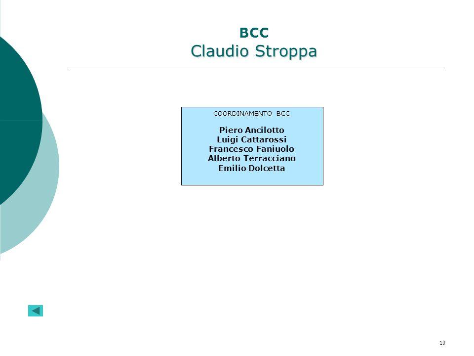 BCC Claudio Stroppa Piero Ancilotto Luigi Cattarossi