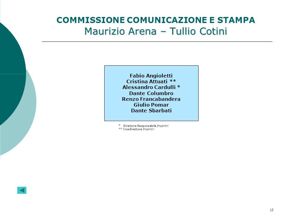 COMMISSIONE COMUNICAZIONE E STAMPA Maurizio Arena – Tullio Cotini