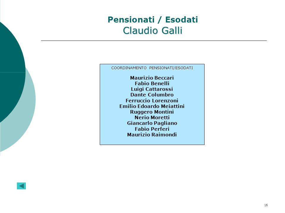 Pensionati / Esodati Claudio Galli