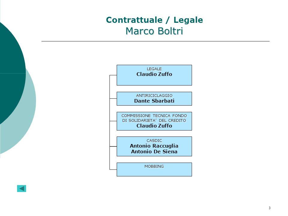Contrattuale / Legale Marco Boltri
