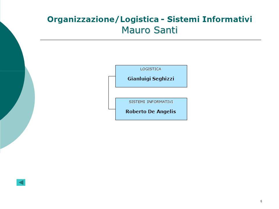 Organizzazione/Logistica - Sistemi Informativi Mauro Santi