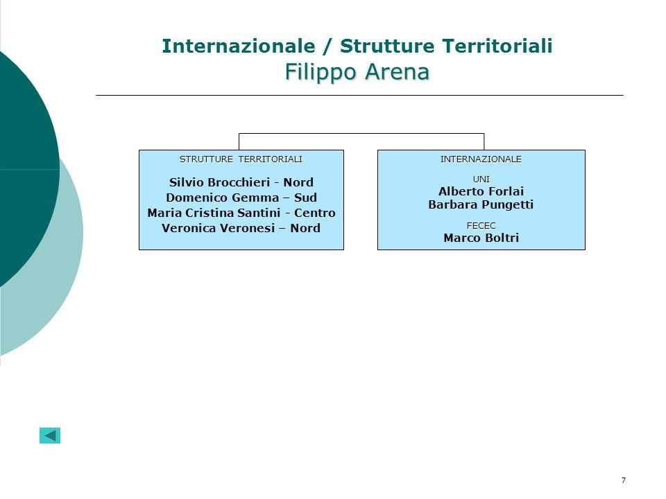 Internazionale / Strutture Territoriali Filippo Arena