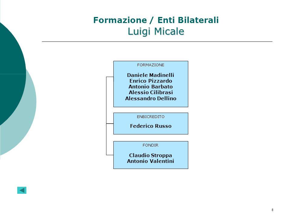 Formazione / Enti Bilaterali Luigi Micale