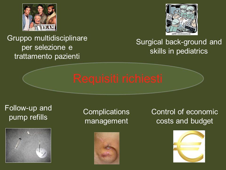 Gruppo multidisciplinare per selezione e trattamento pazienti